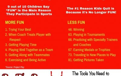 How to Get What Your Child Wants (and Needs) Out of Youth Sports Programs