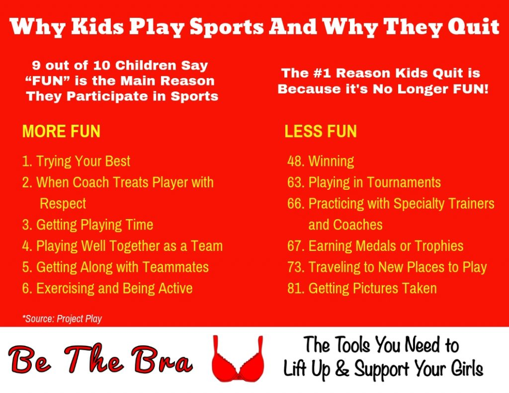 Why Kids Play Sports And Why They Quit